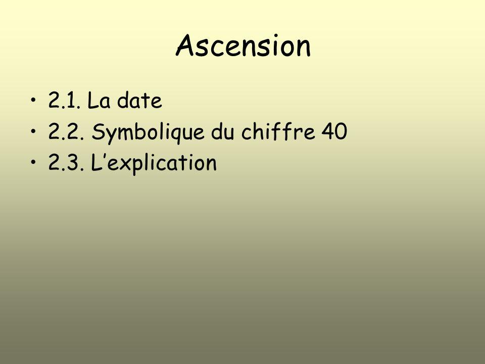 Ascension 2.1. La date 2.2. Symbolique du chiffre 40