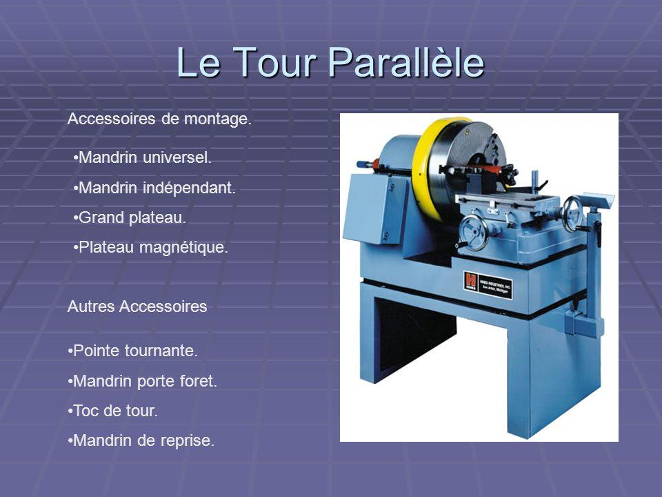 Le Tour Parallèle Accessoires de montage. Mandrin universel.