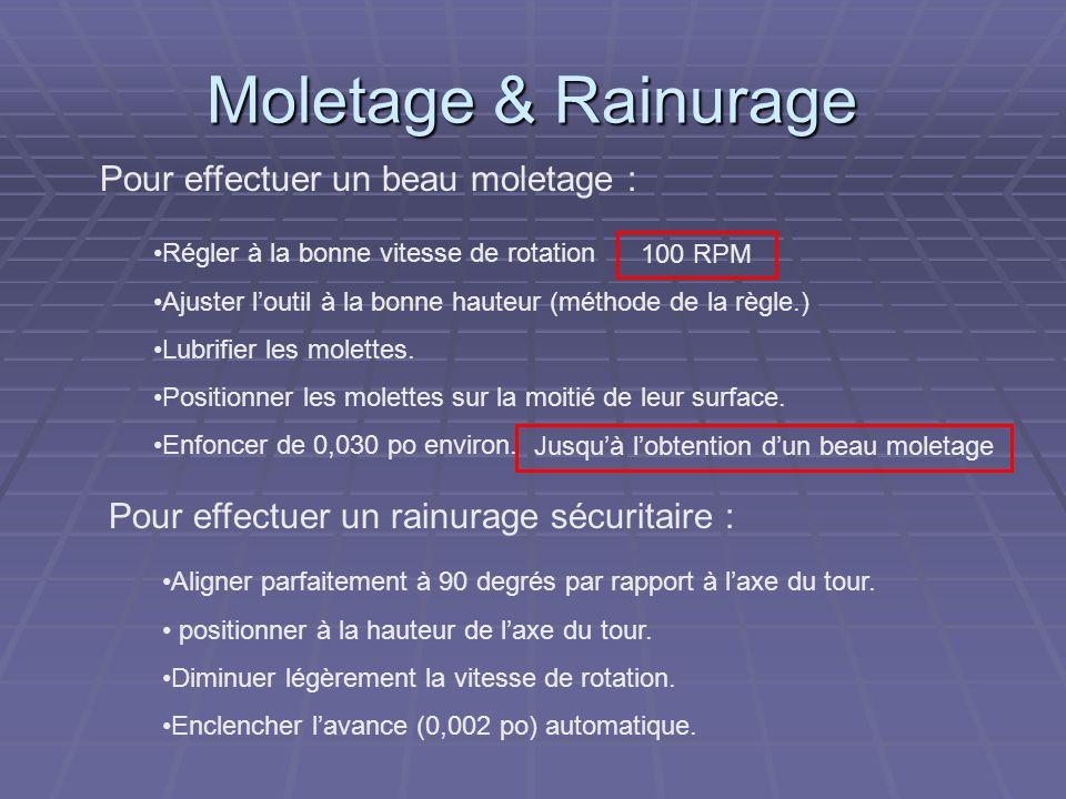 Moletage & Rainurage Pour effectuer un beau moletage :