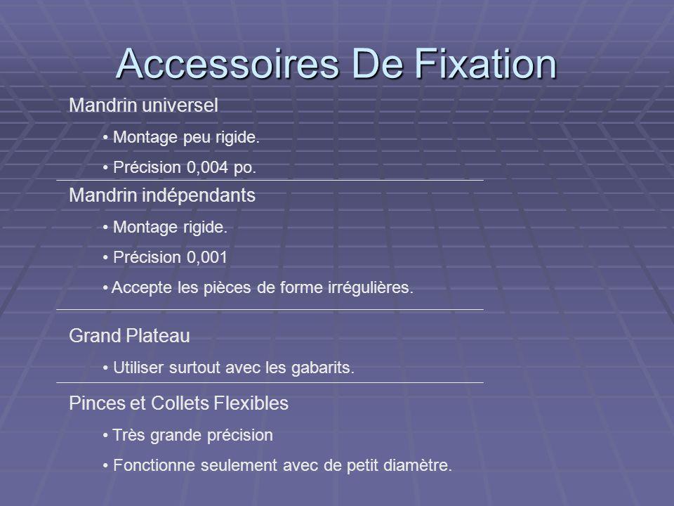 Accessoires De Fixation