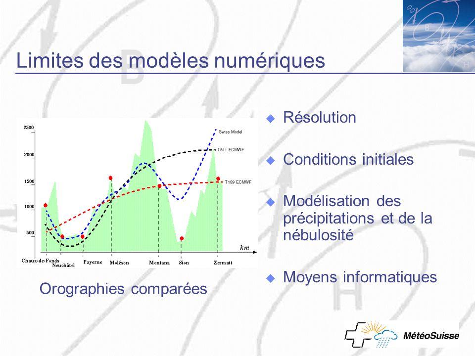 Limites des modèles numériques