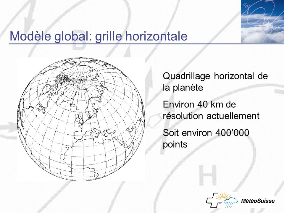 Modèle global: grille horizontale