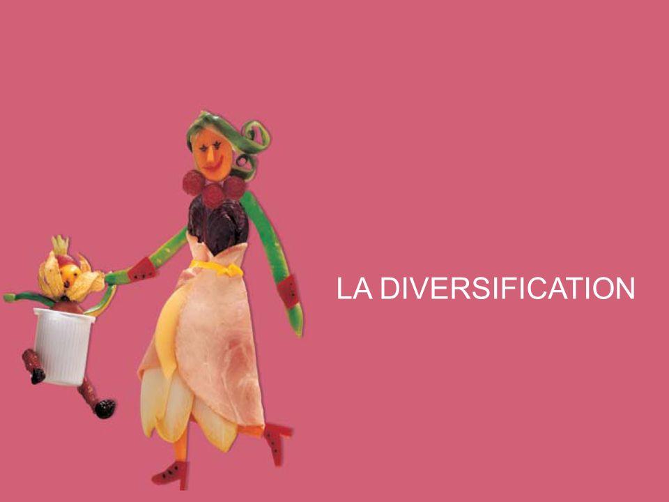 LA DIVERSIFICATION