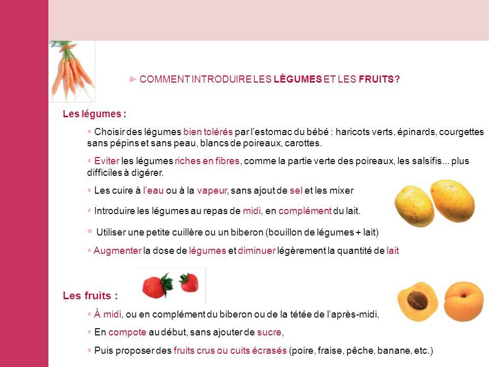 COMMENT INTRODUIRE LES LÉGUMES ET LES FRUITS