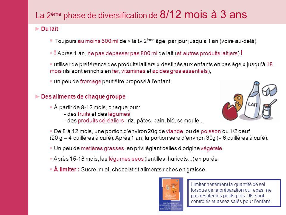 La 2ème phase de diversification de 8/12 mois à 3 ans