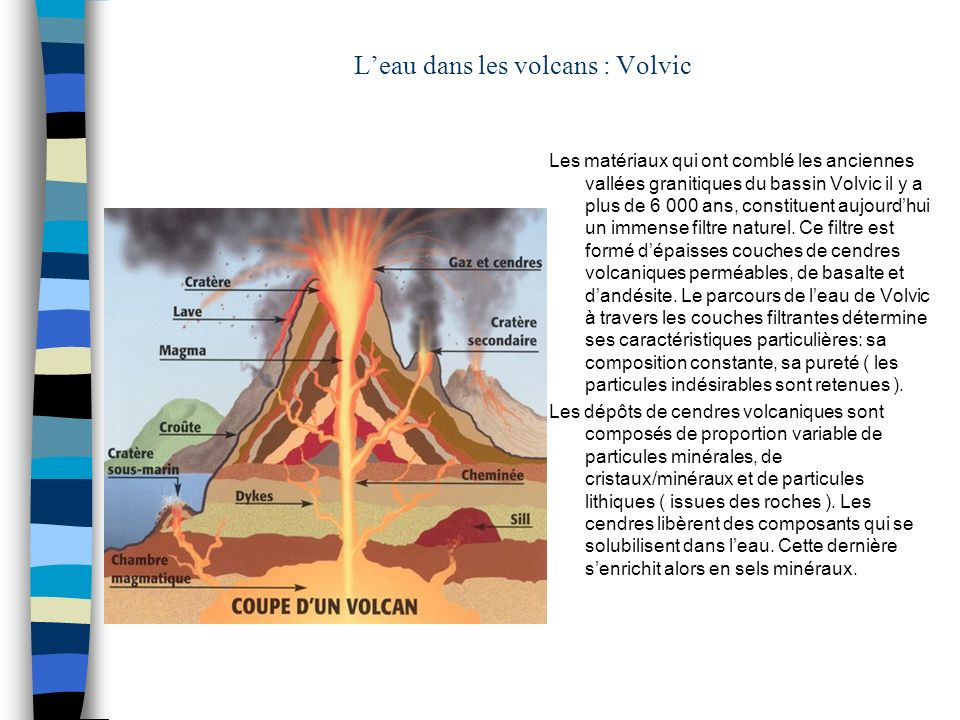 L'eau dans les volcans : Volvic