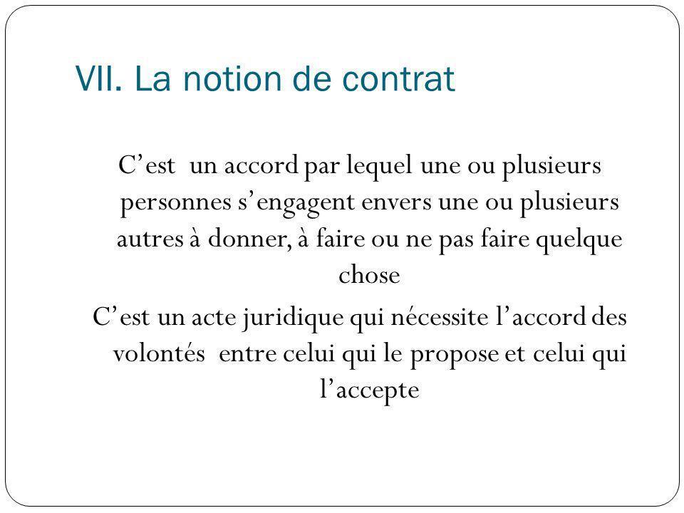 VII. La notion de contrat