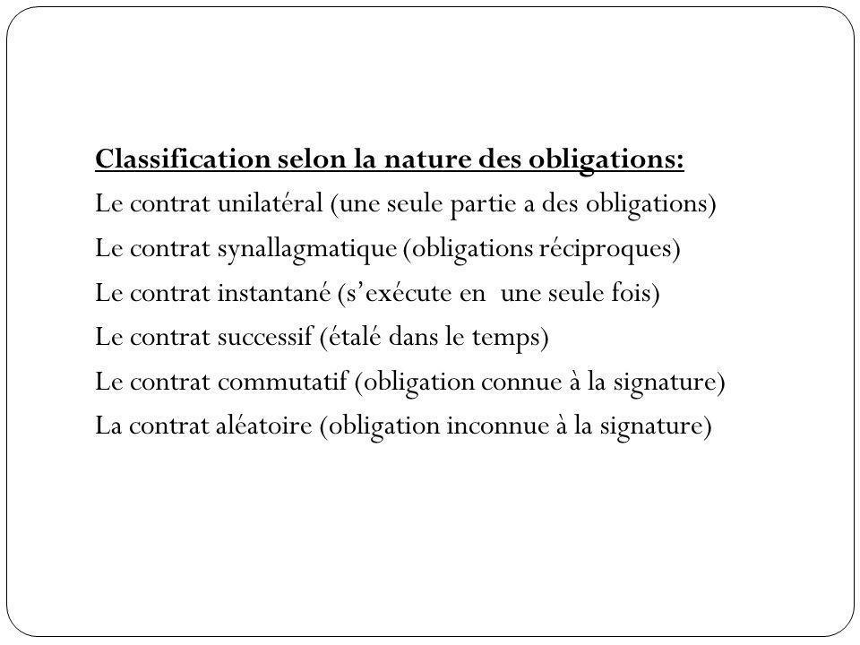 Classification selon la nature des obligations: Le contrat unilatéral (une seule partie a des obligations) Le contrat synallagmatique (obligations réciproques) Le contrat instantané (s'exécute en une seule fois) Le contrat successif (étalé dans le temps) Le contrat commutatif (obligation connue à la signature) La contrat aléatoire (obligation inconnue à la signature)