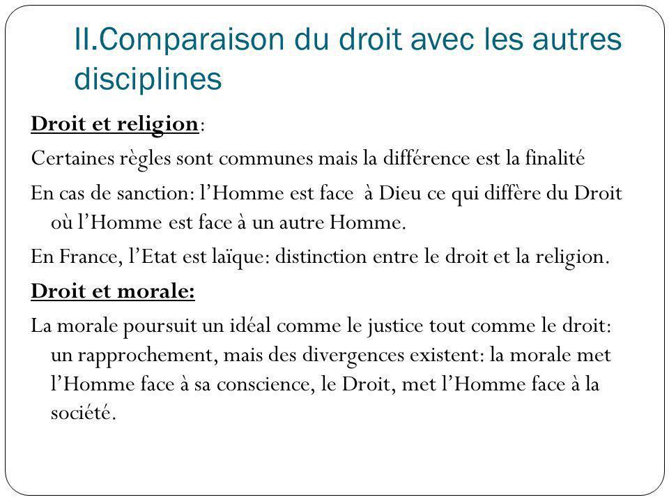 II.Comparaison du droit avec les autres disciplines