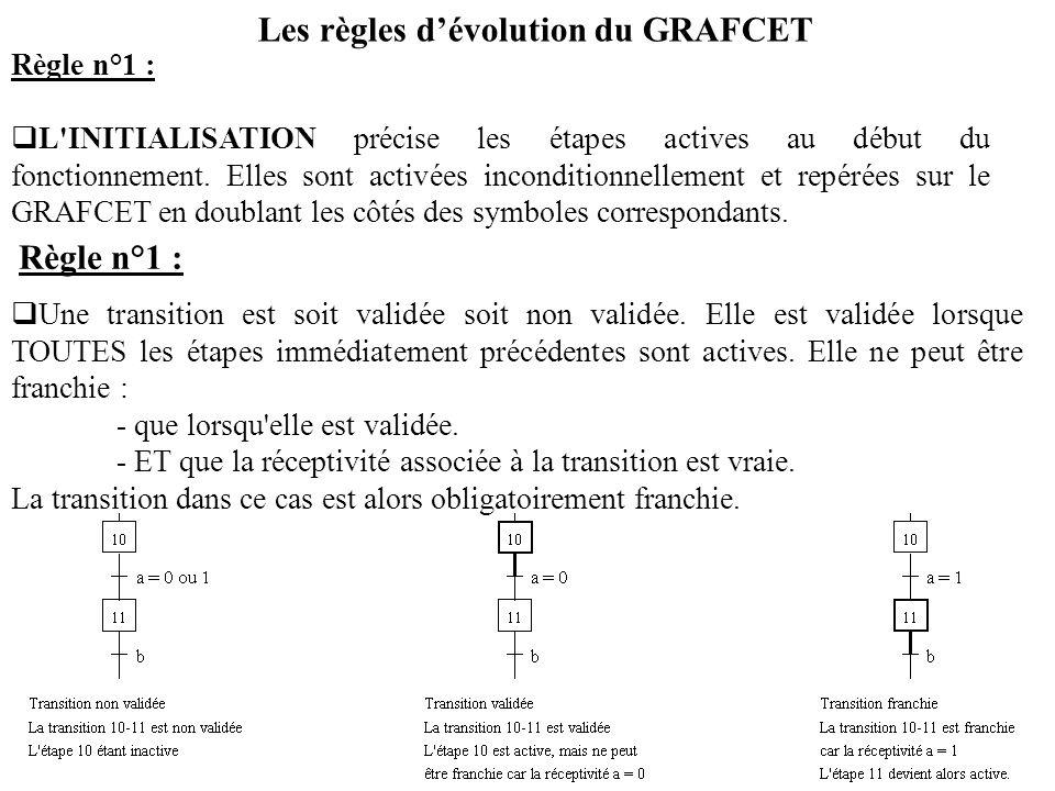 Les règles d'évolution du GRAFCET