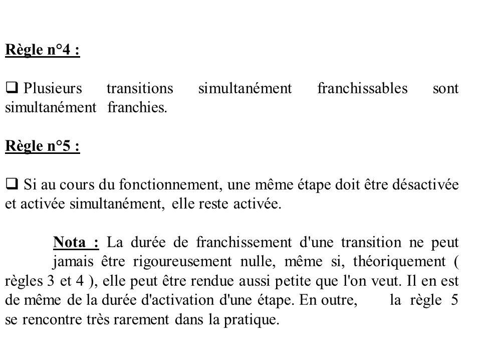 Règle n°4 : Plusieurs transitions simultanément franchissables sont simultanément franchies. Règle n°5 :