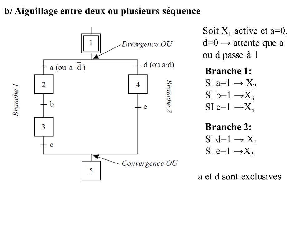 b/ Aiguillage entre deux ou plusieurs séquence