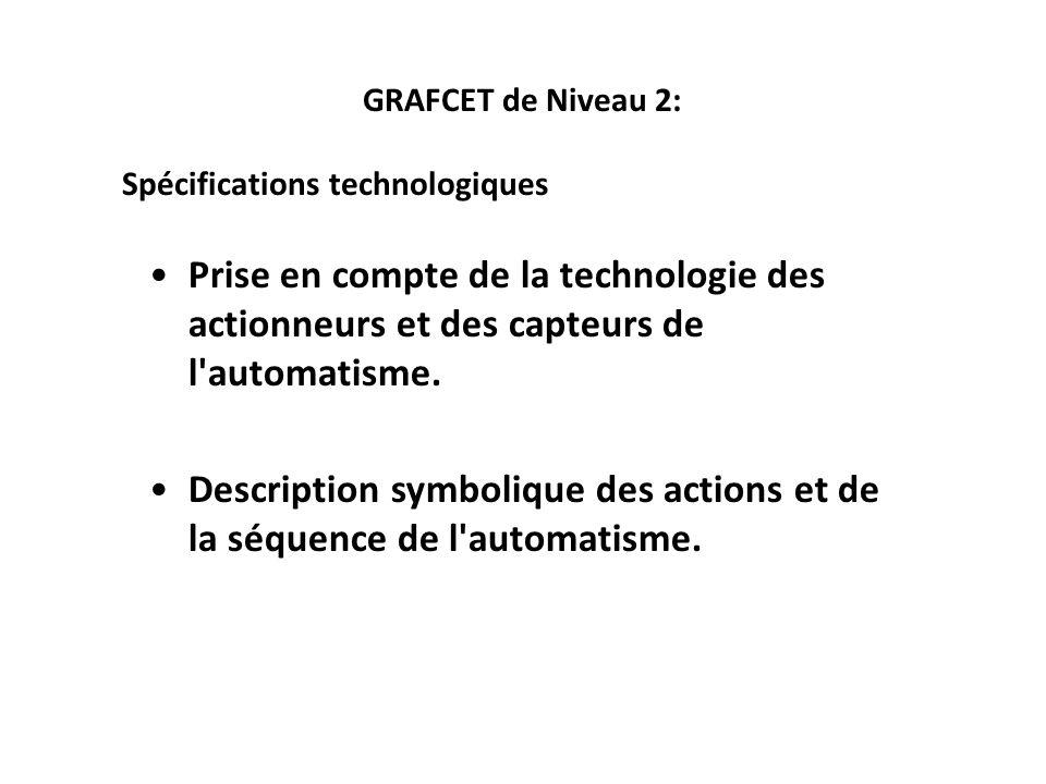 Description symbolique des actions et de la séquence de l automatisme.