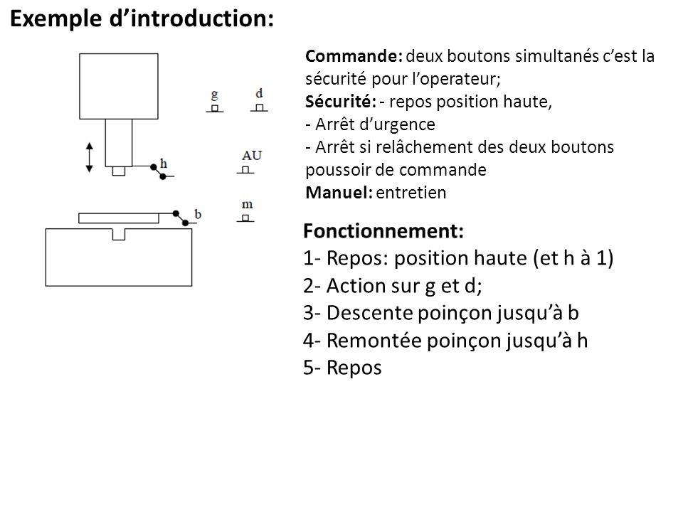 Exemple d'introduction: