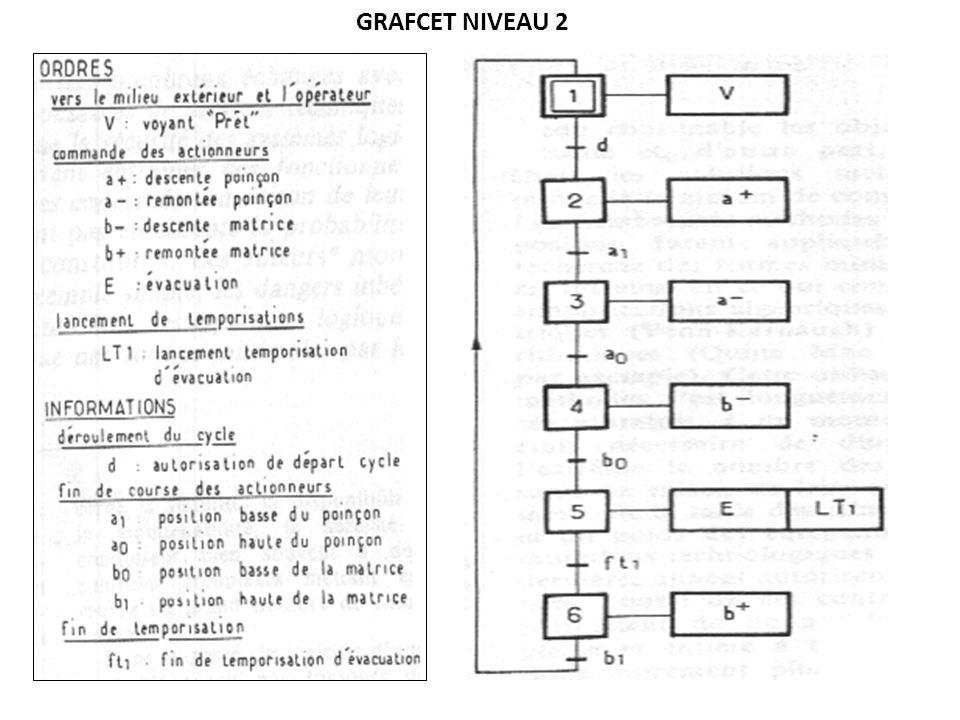 GRAFCET NIVEAU 2