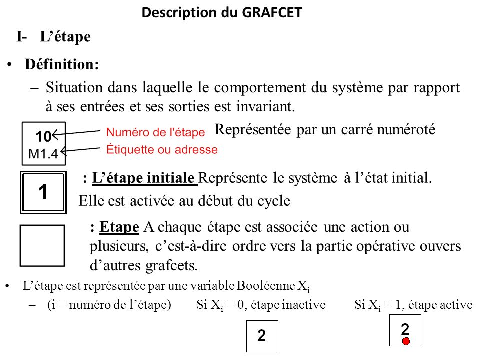 Description du GRAFCET