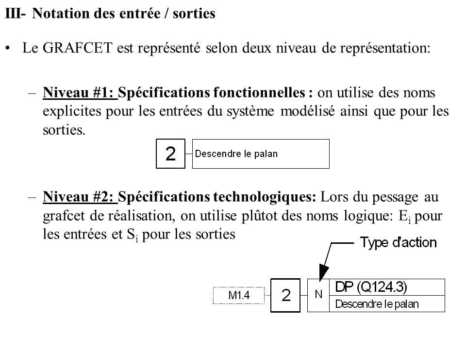 III- Notation des entrée / sorties