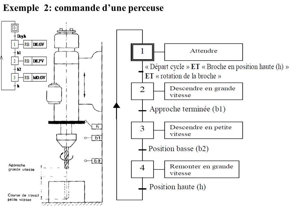 Exemple 2: commande d'une perceuse