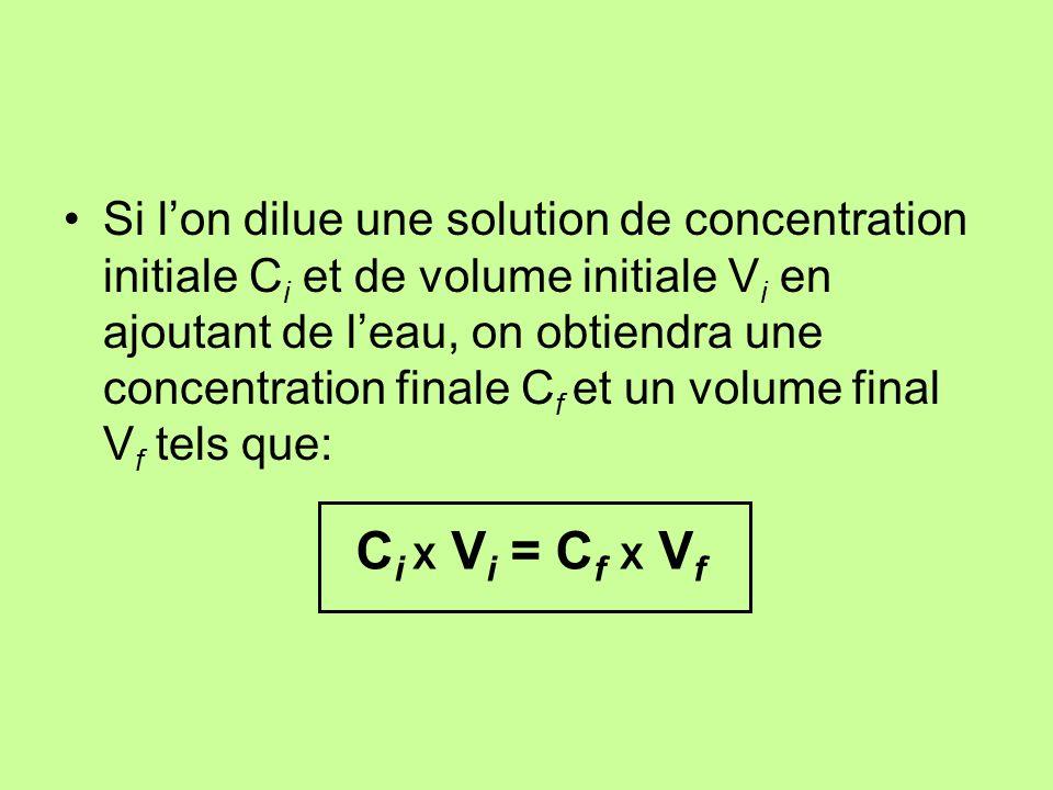 Si l'on dilue une solution de concentration initiale Ci et de volume initiale Vi en ajoutant de l'eau, on obtiendra une concentration finale Cf et un volume final Vf tels que: