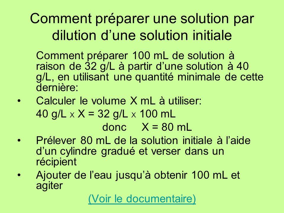 Comment préparer une solution par dilution d'une solution initiale