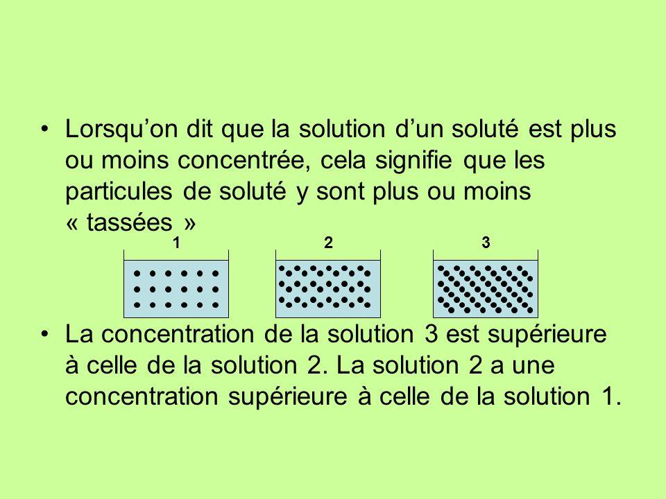 Lorsqu'on dit que la solution d'un soluté est plus ou moins concentrée, cela signifie que les particules de soluté y sont plus ou moins « tassées »