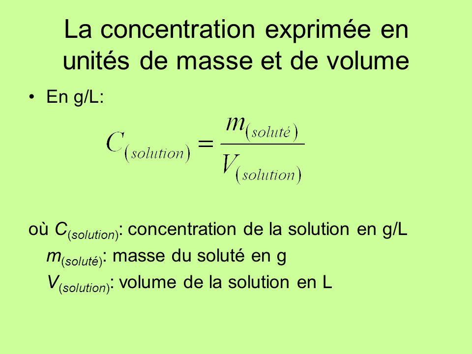 La concentration exprimée en unités de masse et de volume