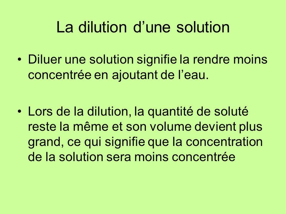 La dilution d'une solution