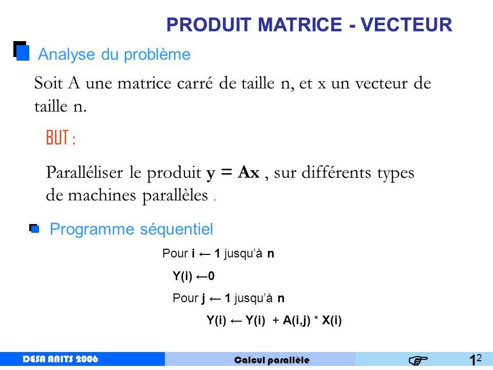 PRODUIT MATRICE - VECTEUR PRODUIT MATRICE - VECTEUR