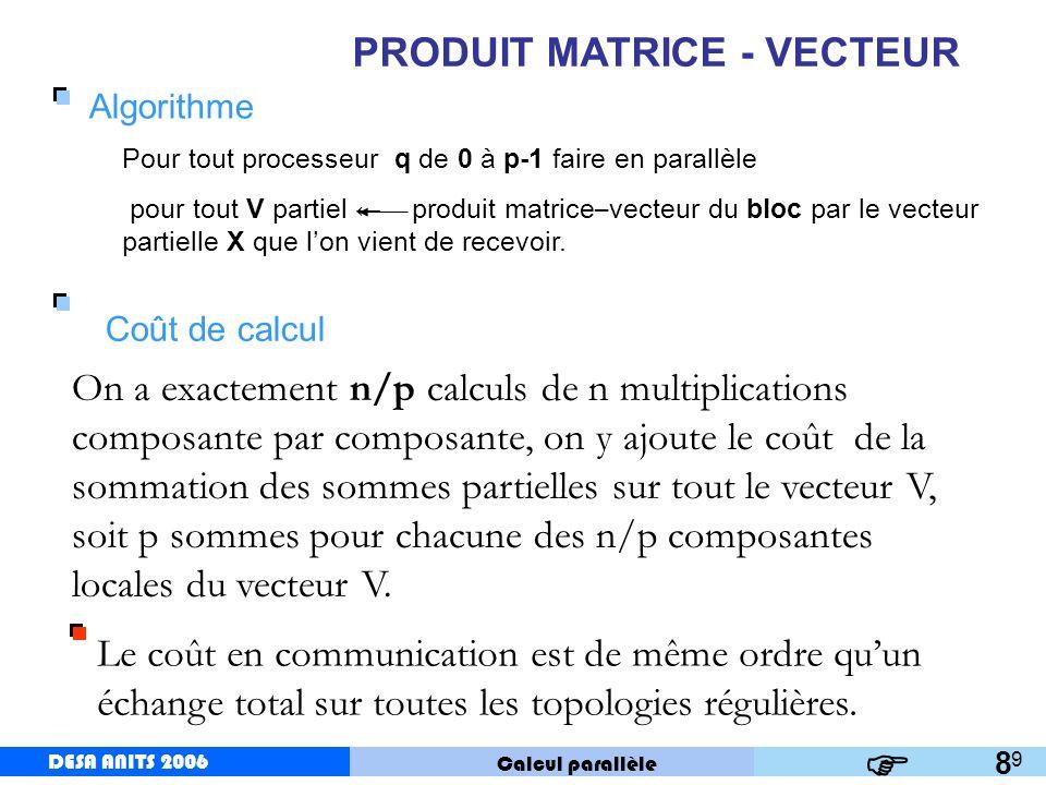 PRODUIT MATRICE - VECTEUR