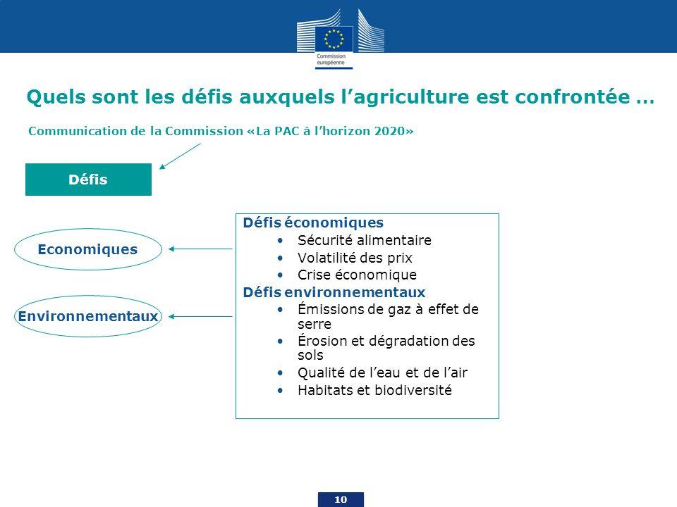 Quels sont les défis auxquels l'agriculture est confrontée …