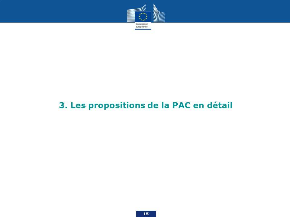 3. Les propositions de la PAC en détail