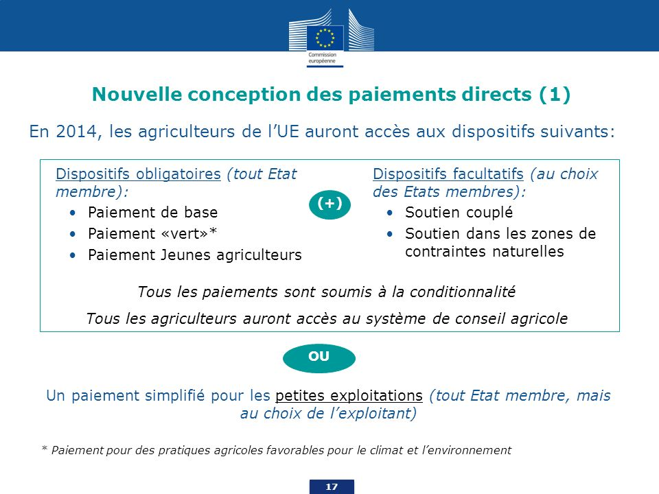 la pac l horizon 2020 propositions l gislatives ppt