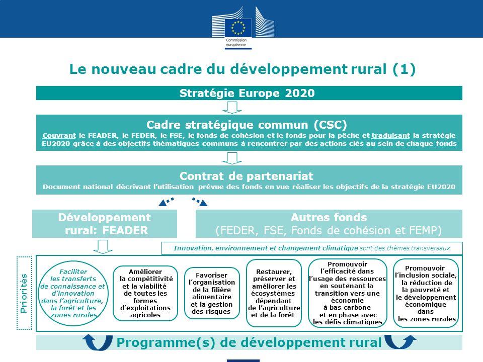 Le nouveau cadre du développement rural (1)