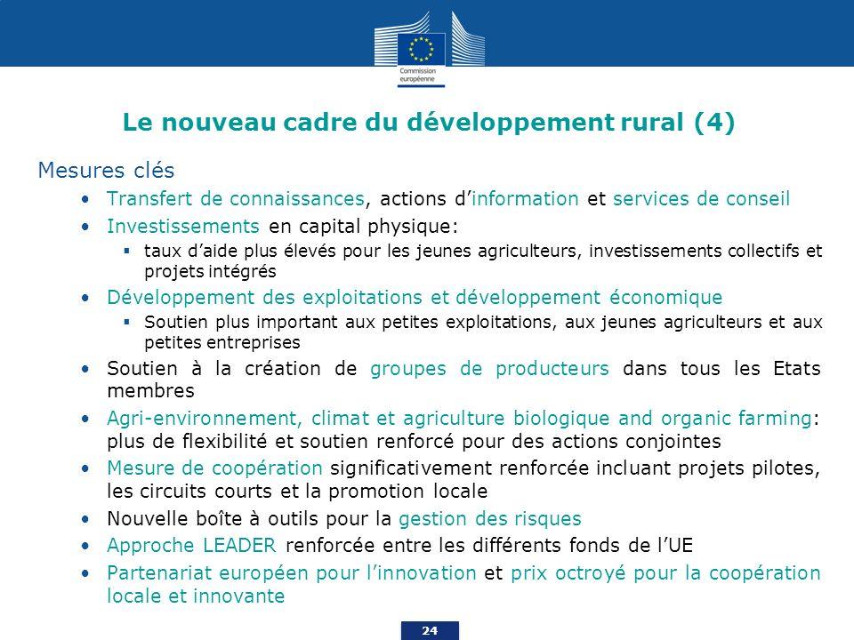 Le nouveau cadre du développement rural (4)