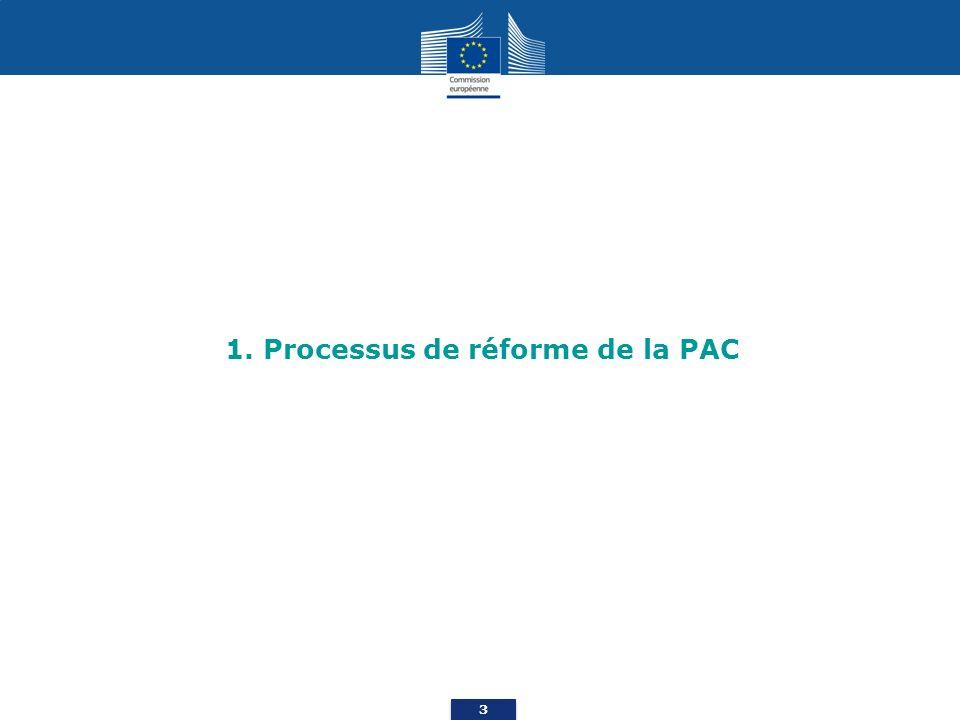 1. Processus de réforme de la PAC