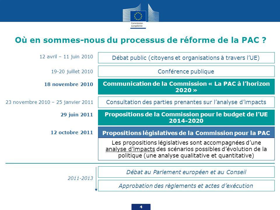 Où en sommes-nous du processus de réforme de la PAC