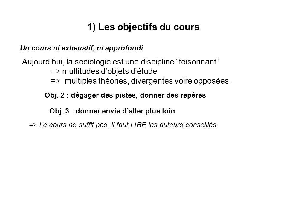 1) Les objectifs du cours