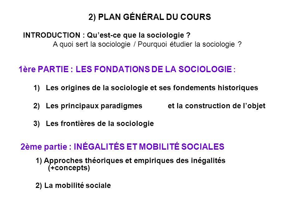 1ère PARTIE : LES FONDATIONS DE LA SOCIOLOGIE :