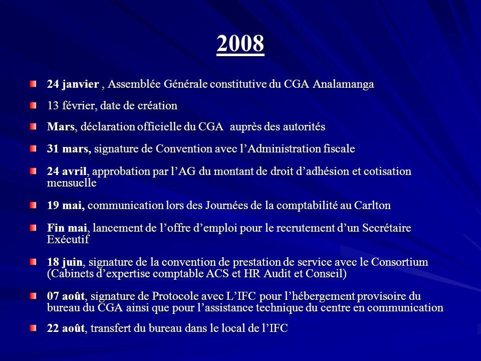 2008 24 janvier , Assemblée Générale constitutive du CGA Analamanga