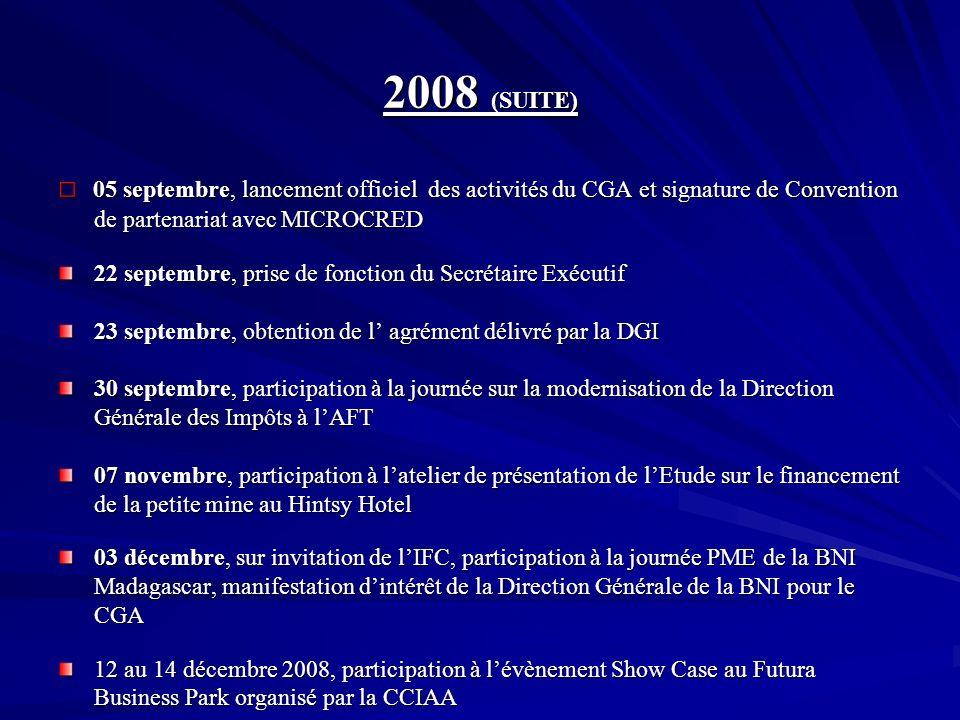 2008 (SUITE) □ 05 septembre, lancement officiel des activités du CGA et signature de Convention de partenariat avec MICROCRED.
