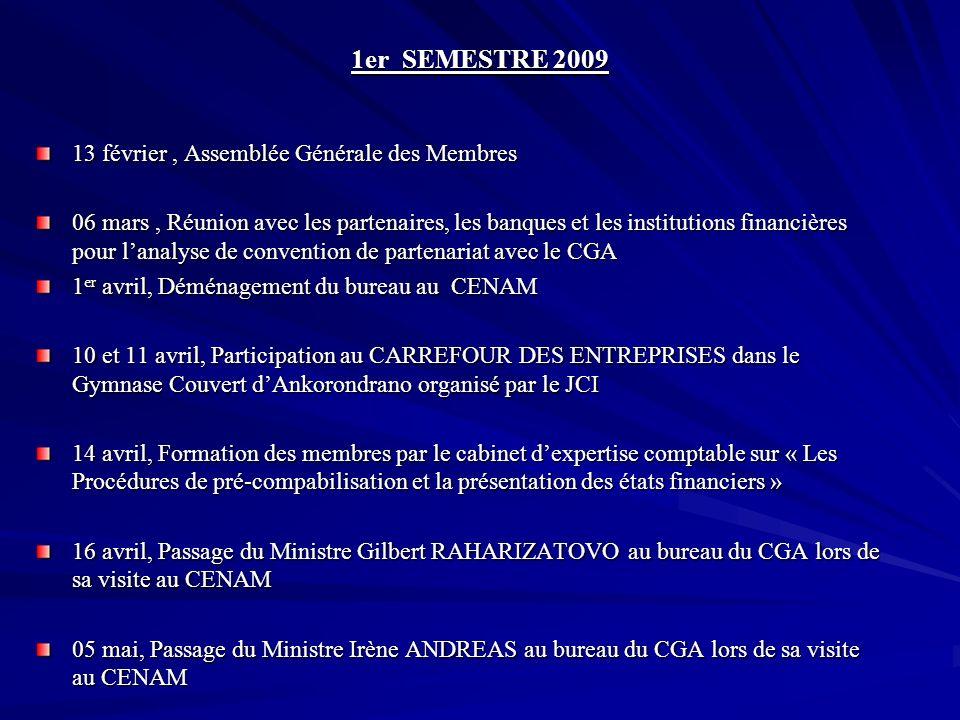 1er SEMESTRE 2009 13 février , Assemblée Générale des Membres