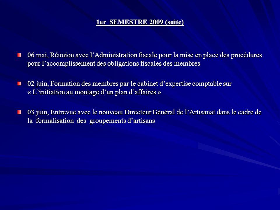 1er SEMESTRE 2009 (suite)