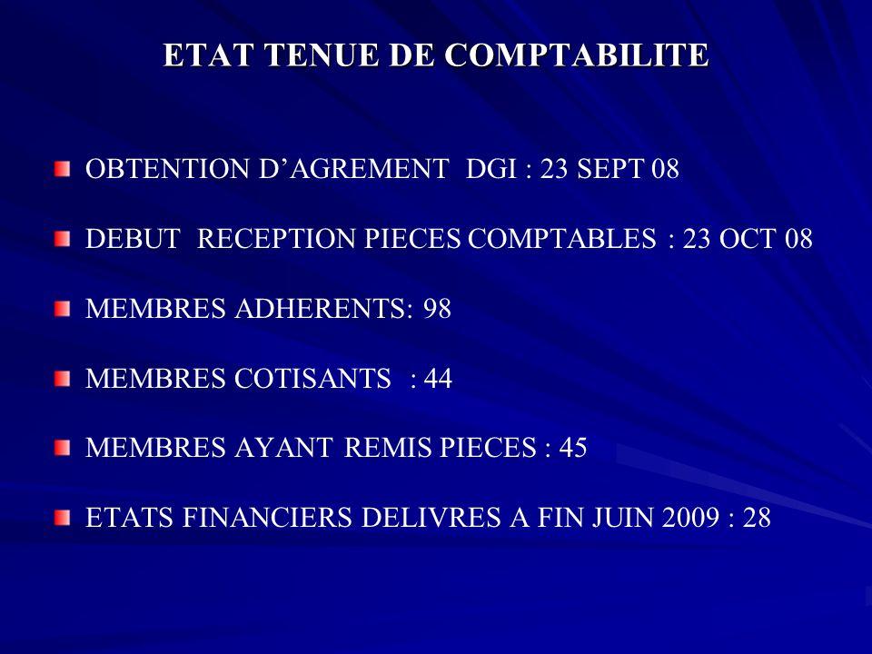 ETAT TENUE DE COMPTABILITE