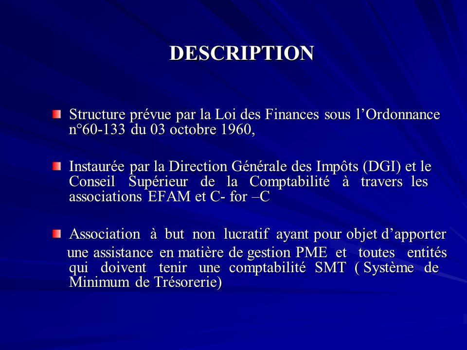 DESCRIPTIONStructure prévue par la Loi des Finances sous l'Ordonnance n°60-133 du 03 octobre 1960,