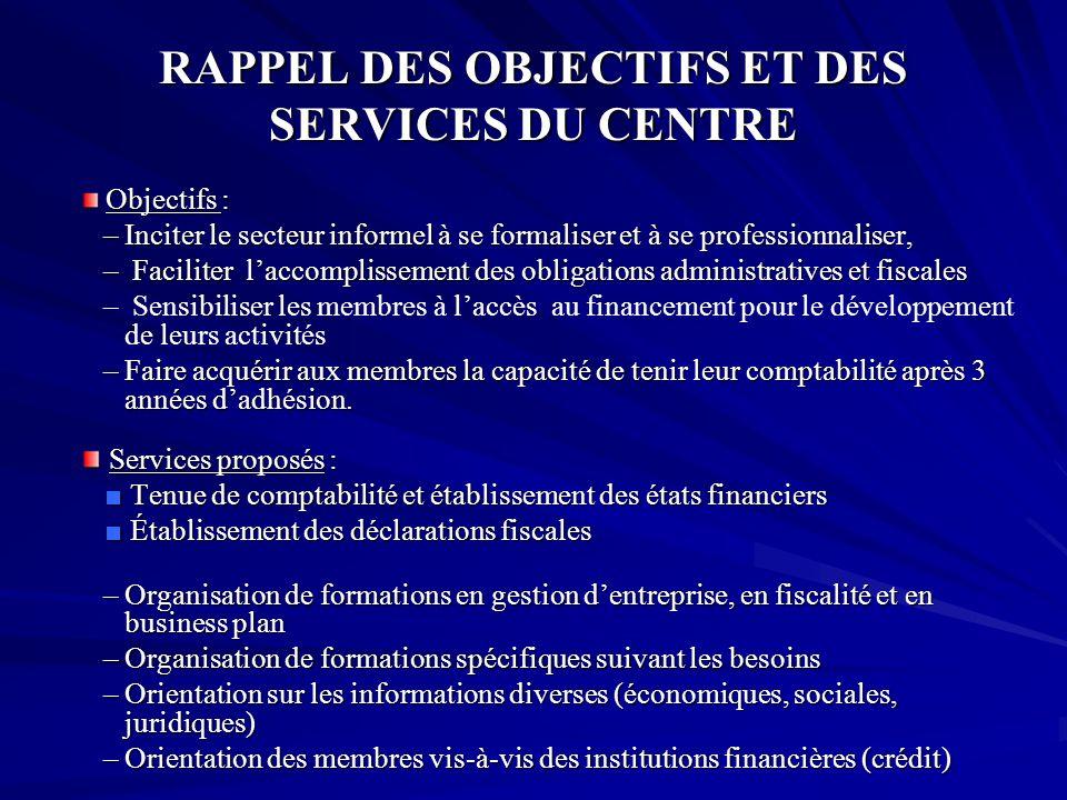 RAPPEL DES OBJECTIFS ET DES SERVICES DU CENTRE
