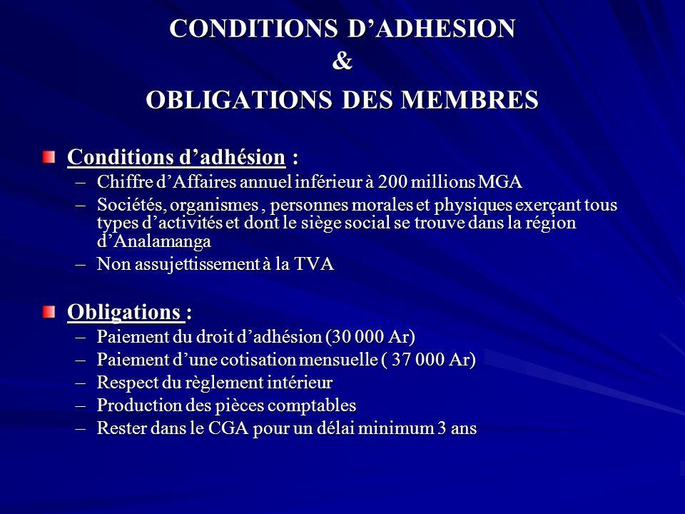 CONDITIONS D'ADHESION & OBLIGATIONS DES MEMBRES
