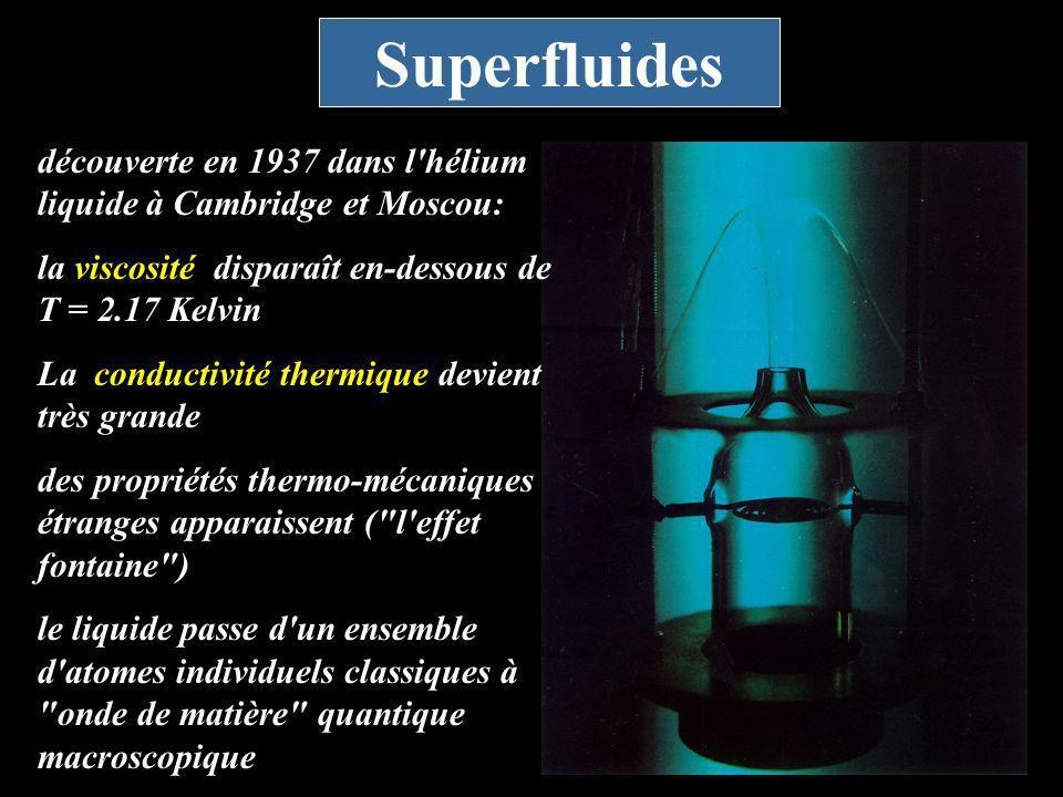 Superfluides découverte en 1937 dans l hélium liquide à Cambridge et Moscou: la viscosité disparaît en-dessous de T = 2.17 Kelvin.