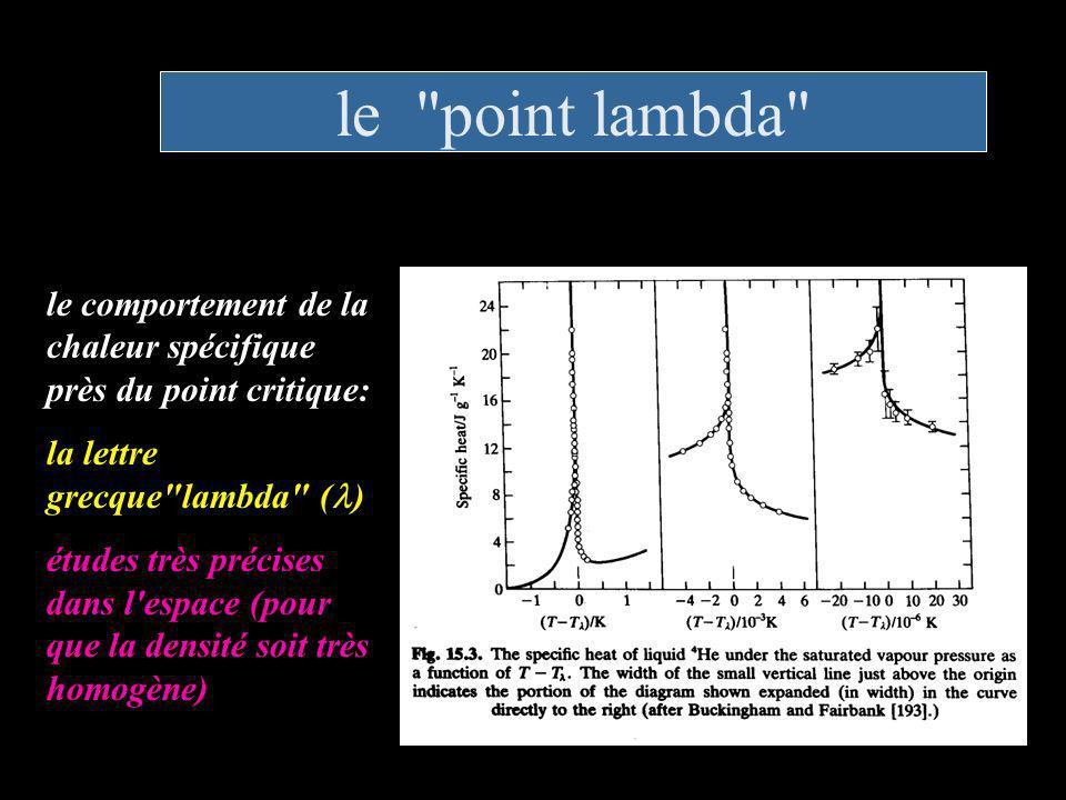le point lambda le comportement de la chaleur spécifique près du point critique: la lettre grecque lambda (l)