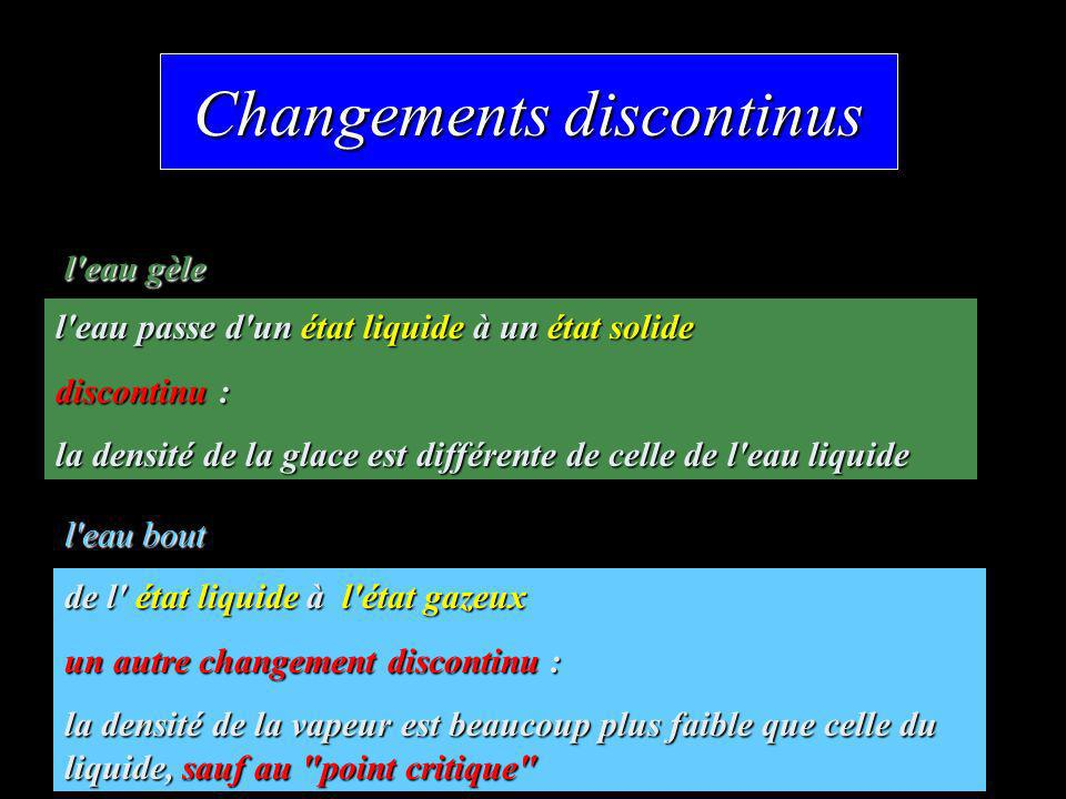 Changements discontinus