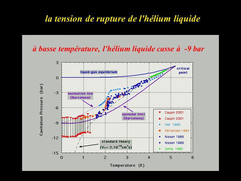 la tension de rupture de l hélium liquide